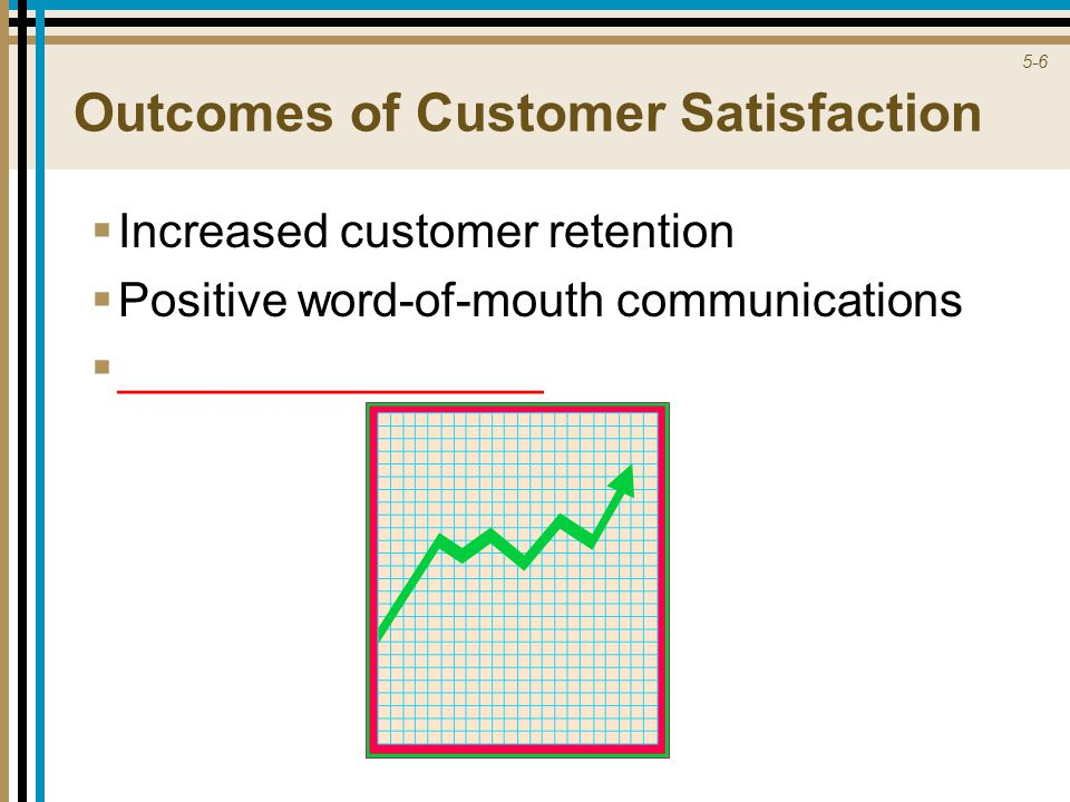 5-6 Outcomes of Customer Satisfaction  Increased customer retention  Positive word-of-mouth communications  ________________