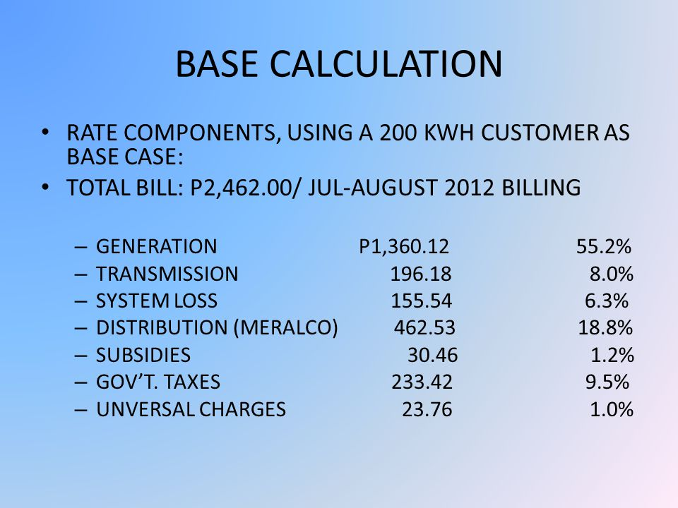 BASE CALCULATION RATE COMPONENTS, USING A 200 KWH CUSTOMER AS BASE CASE: TOTAL BILL: P2,462.00/ JUL-AUGUST 2012 BILLING – GENERATION P1,360.12 55.2% – TRANSMISSION 196.18 8.0% – SYSTEM LOSS 155.54 6.3% – DISTRIBUTION (MERALCO) 462.53 18.8% – SUBSIDIES 30.46 1.2% – GOV'T.