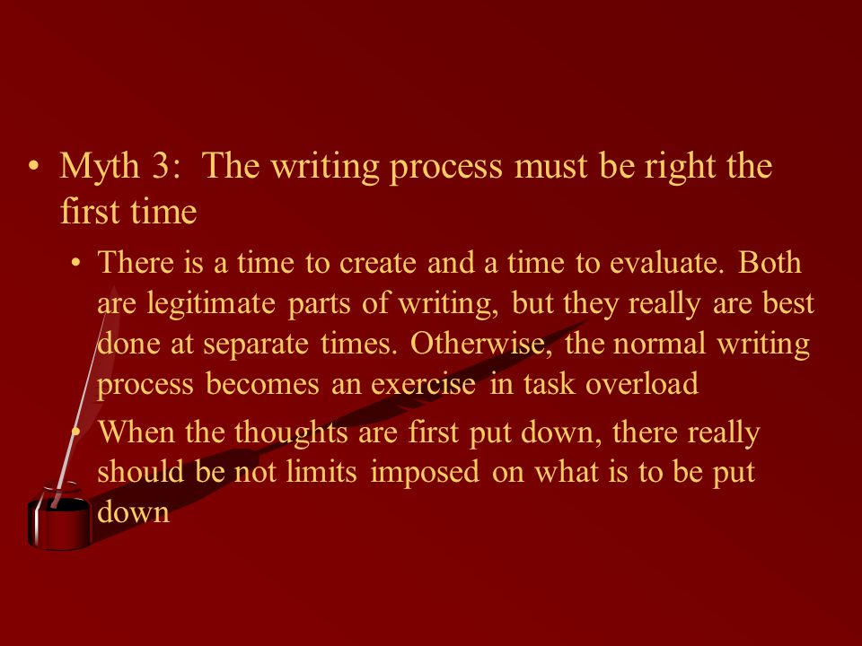 Myth 3: The writing process must be right the first time There is a time to create and a time to evaluate.