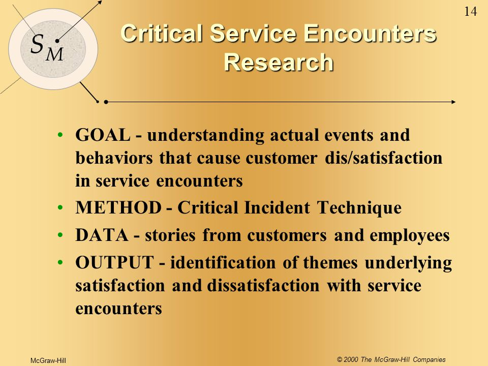 McGraw-Hill © 2000 The McGraw-Hill Companies 14 S M Critical Service Encounters Research GOAL - understanding actual events and behaviors that cause customer dis/satisfaction in service encounters METHOD - Critical Incident Technique DATA - stories from customers and employees OUTPUT - identification of themes underlying satisfaction and dissatisfaction with service encounters