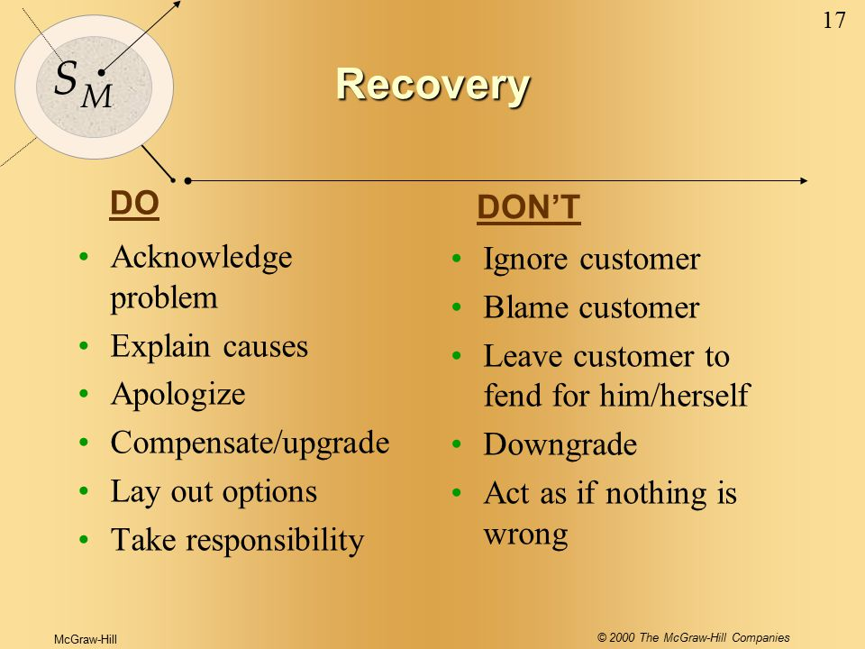 McGraw-Hill © 2000 The McGraw-Hill Companies 17 S M Recovery Acknowledge problem Explain causes Apologize Compensate/upgrade Lay out options Take responsibility Ignore customer Blame customer Leave customer to fend for him/herself Downgrade Act as if nothing is wrong DO DON'T