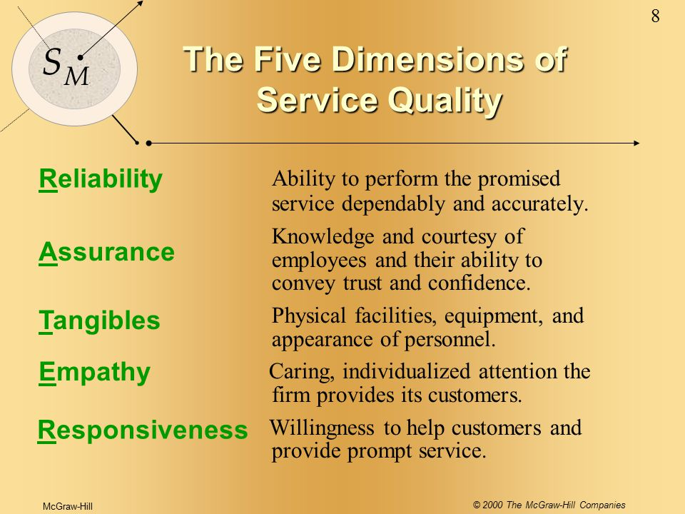McGraw-Hill © 2000 The McGraw-Hill Companies 8 S M The Five Dimensions of Service Quality Ability to perform the promised service dependably and accurately.
