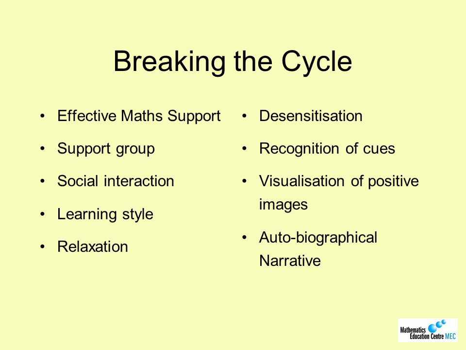 Breaking the Cycle Effective Maths Support Support group Social interaction Learning style Relaxation Desensitisation Recognition of cues Visualisatio