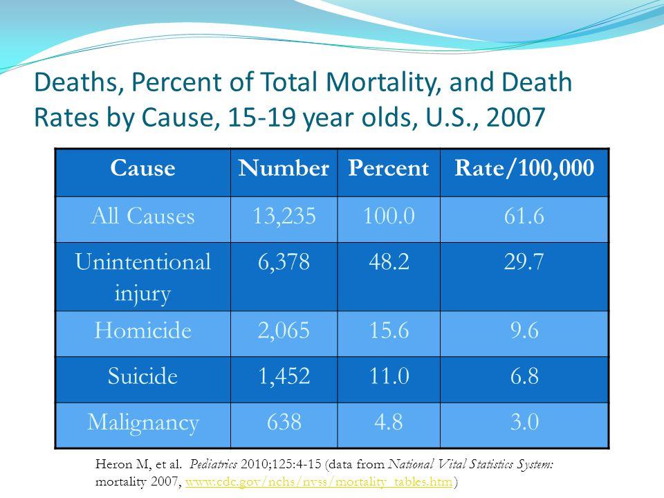 What percent of high school seniors report having been drunk? A.25% B.40% C.55% D.70% E.85%