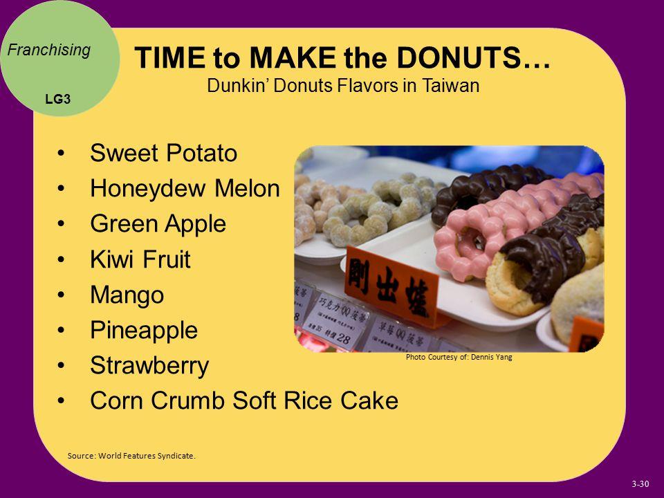 Franchising Source: World Features Syndicate. Sweet Potato Honeydew Melon Green Apple Kiwi Fruit Mango Pineapple Strawberry Corn Crumb Soft Rice Cake