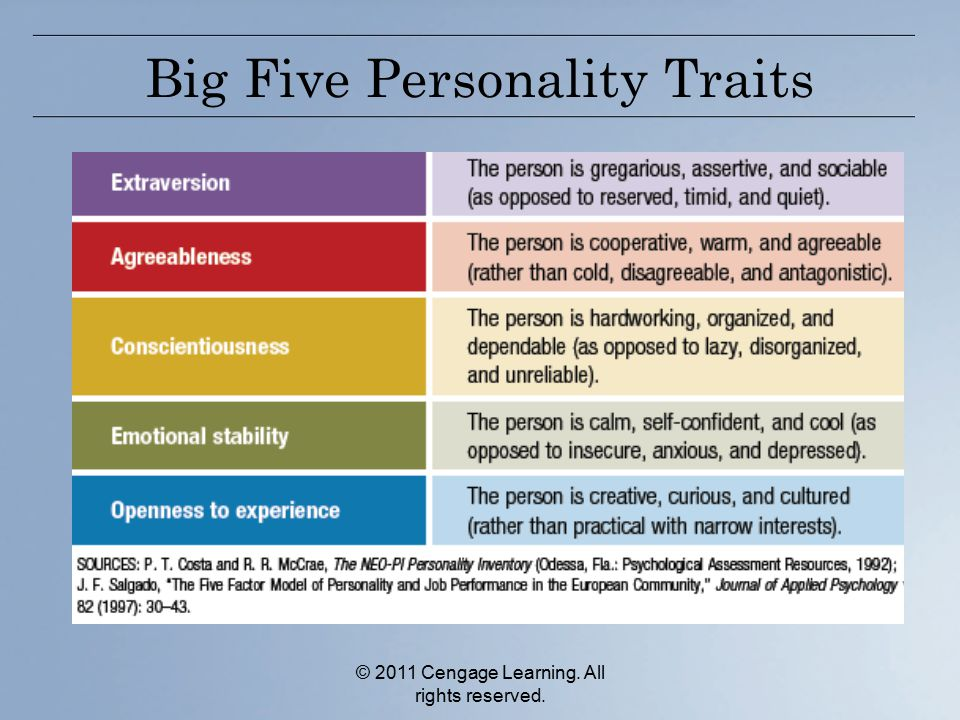 © 2011 Cengage Learning. All rights reserved. Big Five Personality Traits