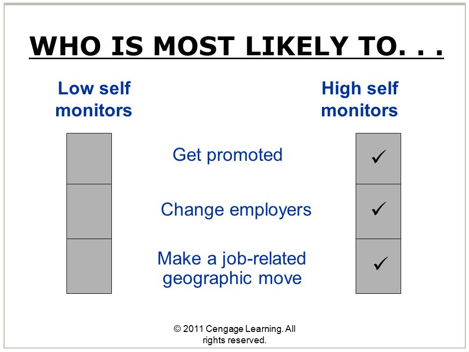 © 2011 Cengage Learning. All rights reserved. WHO IS MOST LIKELY TO... Low self monitors High self monitors Get promoted Change employers Make a job-r