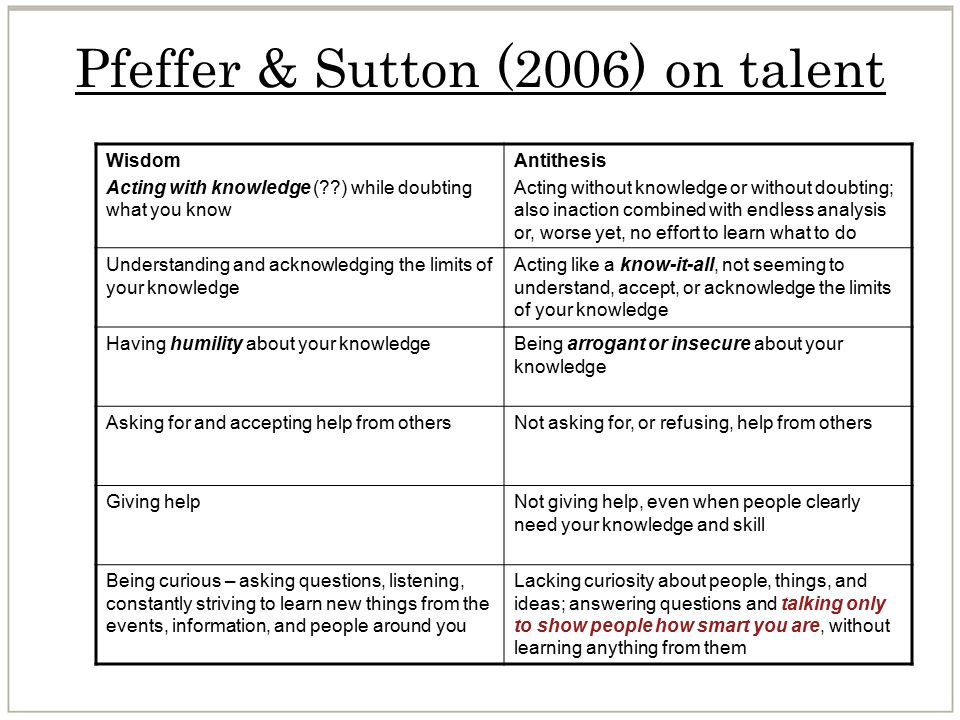 Pfeffer & Sutton (2006) on talent Wisdom Acting with knowledge ( ) while doubting what you know Antithesis Acting without knowledge or without doubting; also inaction combined with endless analysis or, worse yet, no effort to learn what to do Understanding and acknowledging the limits of your knowledge Acting like a know-it-all, not seeming to understand, accept, or acknowledge the limits of your knowledge Having humility about your knowledgeBeing arrogant or insecure about your knowledge Asking for and accepting help from othersNot asking for, or refusing, help from others Giving helpNot giving help, even when people clearly need your knowledge and skill Being curious – asking questions, listening, constantly striving to learn new things from the events, information, and people around you Lacking curiosity about people, things, and ideas; answering questions and talking only to show people how smart you are, without learning anything from them