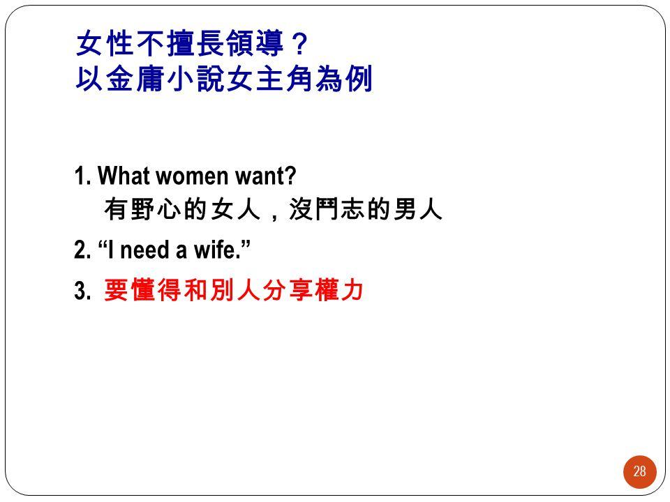 """28 1. What women want? 有野心的女人,沒鬥志的男人 2. """"I need a wife."""" 3. 要懂得和別人分享權力 女性不擅長領導? 以金庸小說女主角為例"""