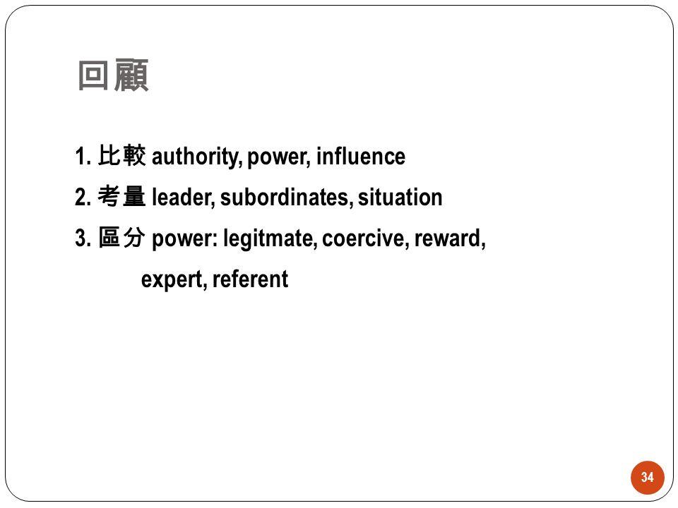 34 1. 比較 authority, power, influence 2. 考量 leader, subordinates, situation 3. 區分 power: legitmate, coercive, reward, expert, referent 回顧