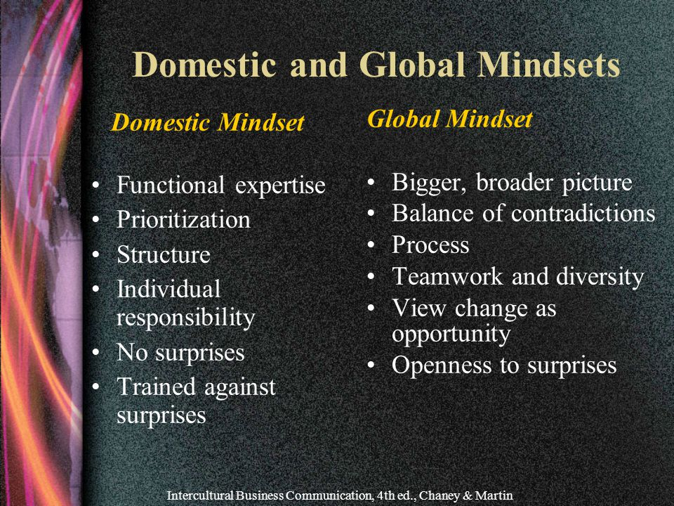 Intercultural Business Communication, 4th ed., Chaney & Martin Domestic and Global Mindsets Domestic Mindset Functional expertise Prioritization Structure Individual responsibility No surprises Trained against surprises Global Mindset Bigger, broader picture Balance of contradictions Process Teamwork and diversity View change as opportunity Openness to surprises