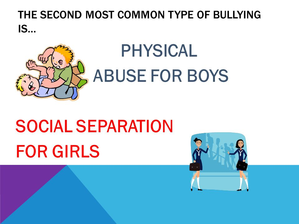THE SECOND MOST COMMON TYPE OF BULLYING IS… PHYSICAL ABUSE FOR BOYS SOCIAL SEPARATION FOR GIRLS
