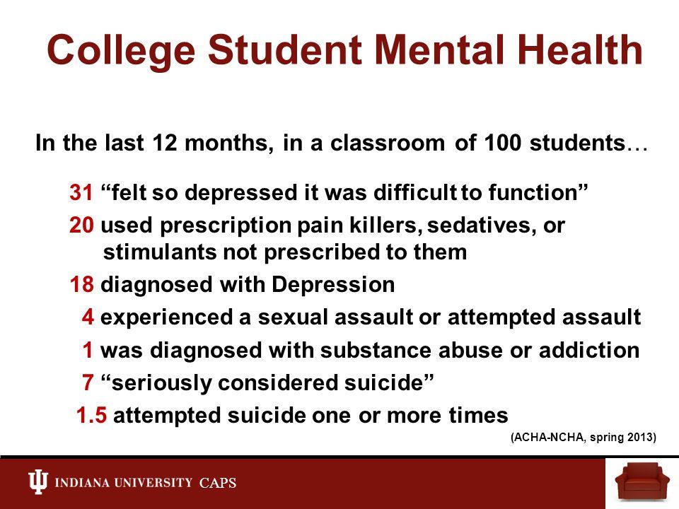CAPS Academics Relationships Identity & Esteem Sleep Activities Stress Management CAPS Can Help.