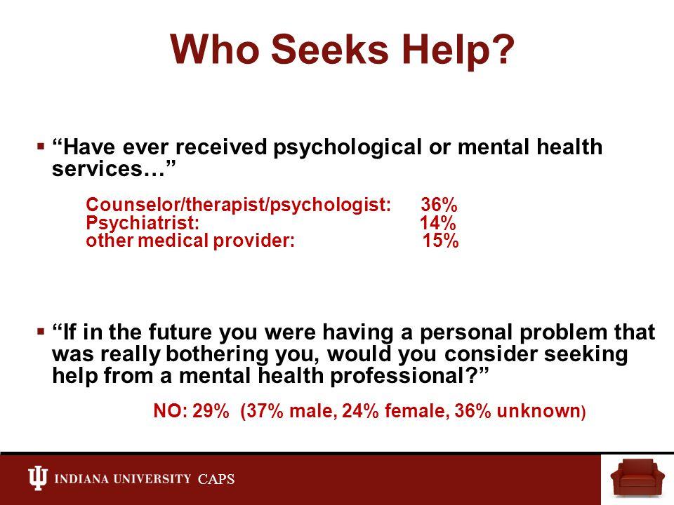 CAPS Who Seeks Help. Who Seeks Help On Their Own.