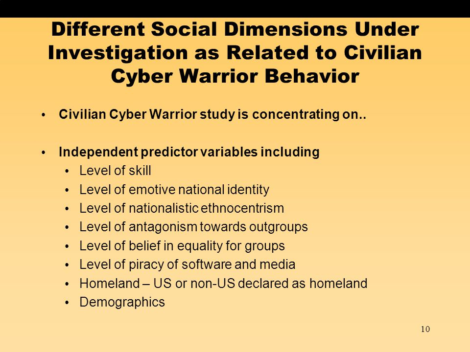 10 Different Social Dimensions Under Investigation as Related to Civilian Cyber Warrior Behavior Civilian Cyber Warrior study is concentrating on.. In