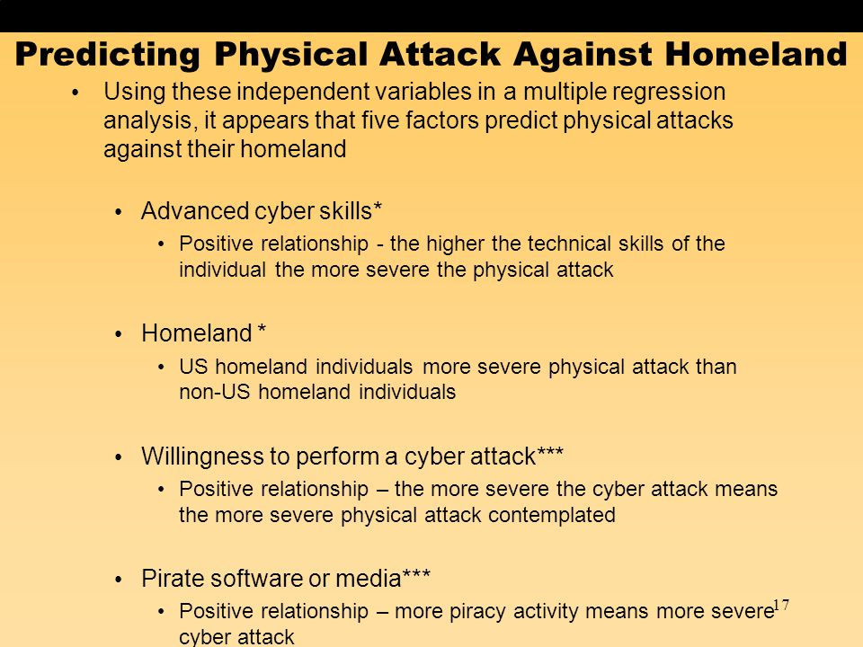 Predicting Physical Attack Against Homeland 17 Using these independent variables in a multiple regression analysis, it appears that five factors predi