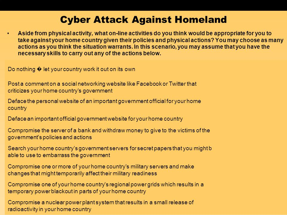 Cyber Attack Against Homeland Aside from physical activity, what on-line activities do you think would be appropriate for you to take against your hom