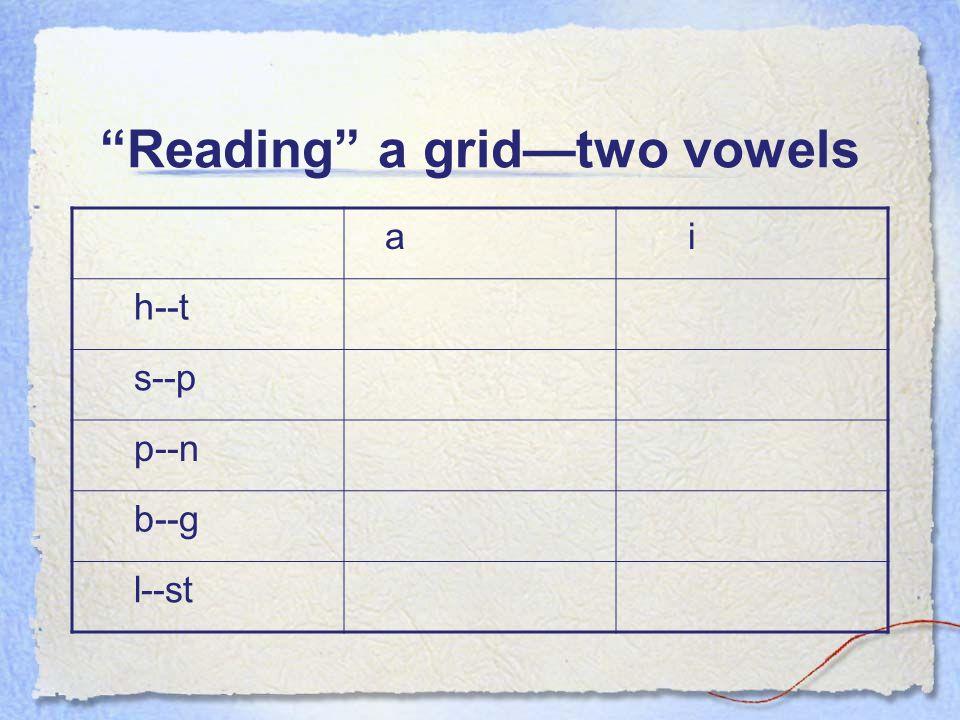 """Reading"" a grid—two vowels a i h--t s--p p--n b--g l--st"