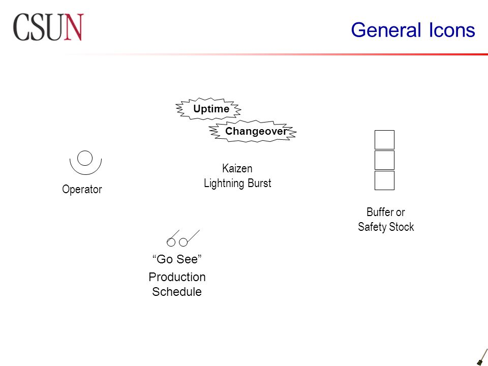 """General Icons Uptime Changeover Kaizen Lightning Burst Operator Buffer or Safety Stock """"Go See"""" Production Schedule"""