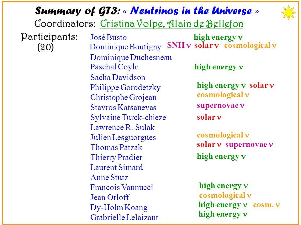 Summary of GT3: « Neutrinos in the Universe » Participants: Dominique Boutigny Dominique Duchesneau José Busto Paschal Coyle Sacha Davidson Philippe G