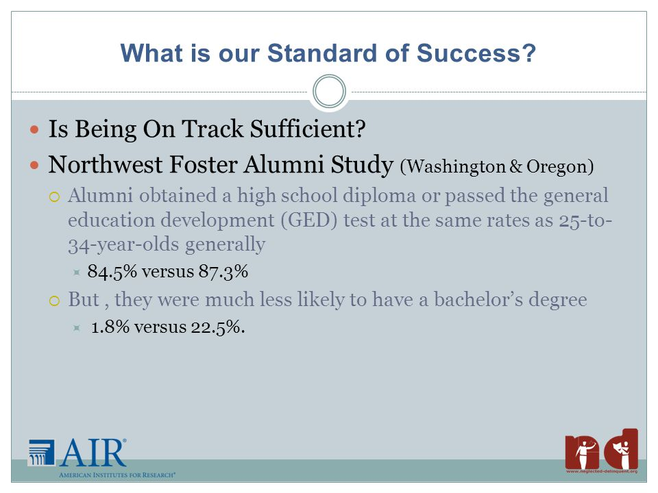 What is our Standard of Success. Is Being On Track Sufficient.