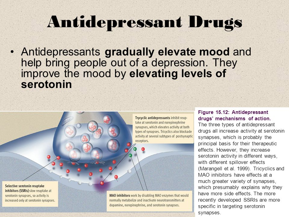 Antidepressant Drugs Antidepressants gradually elevate mood and help bring people out of a depression. They improve the mood by elevating levels of se