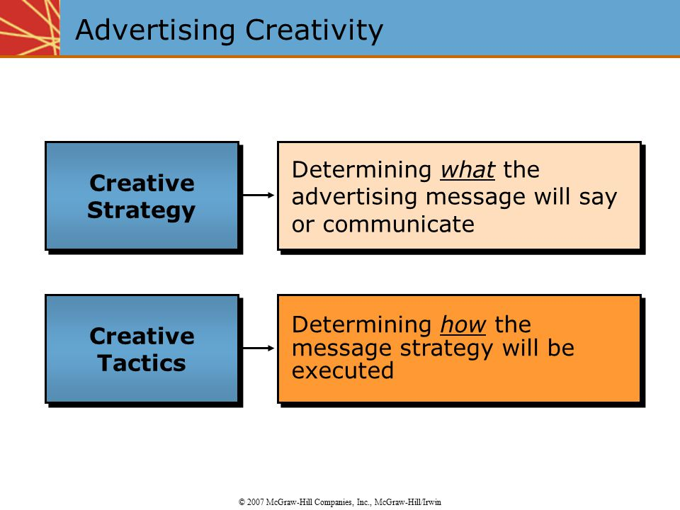Determining what the advertising message will say or communicate Advertising Creativity © 2007 McGraw-Hill Companies, Inc., McGraw-Hill/Irwin Creative