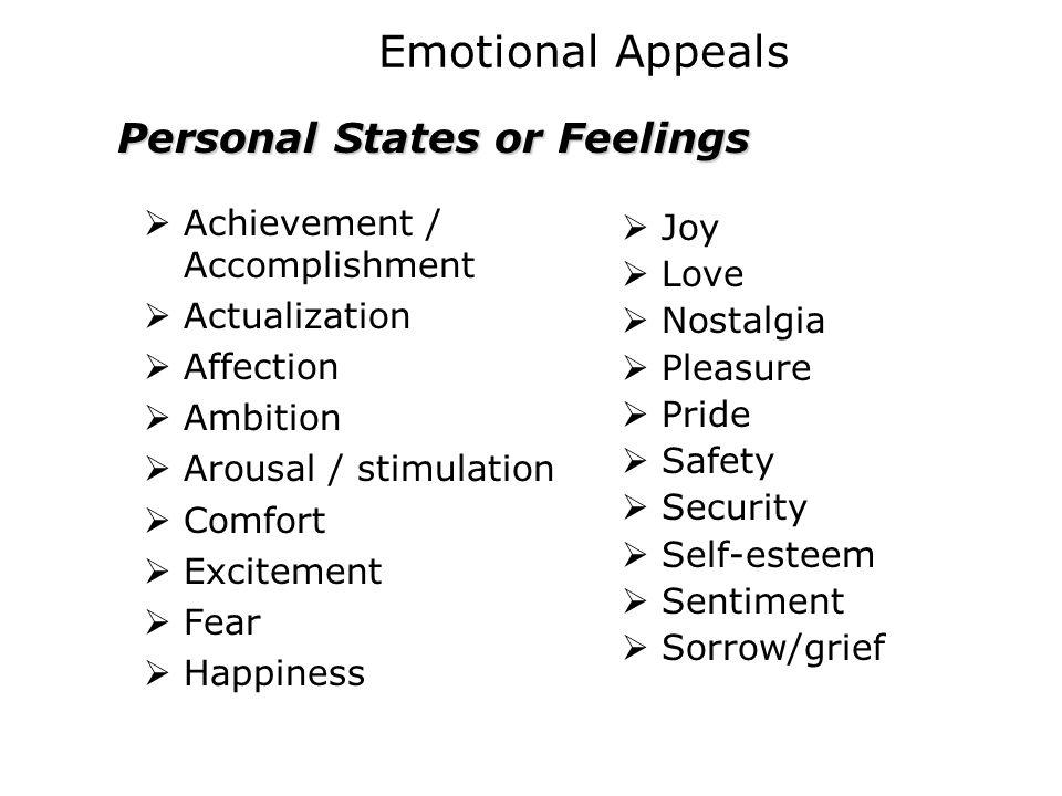 Emotional Appeals  Achievement / Accomplishment  Actualization  Affection  Ambition  Arousal / stimulation  Comfort  Excitement  Fear  Happin