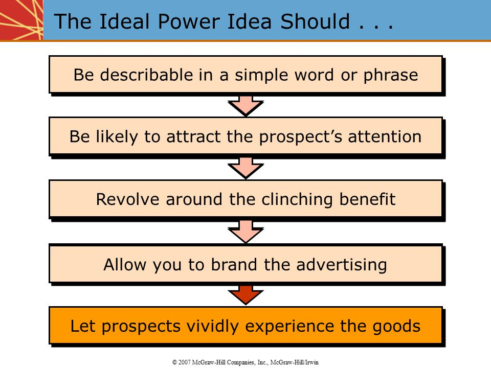 Let prospects vividly experience the goods Allow you to brand the advertising Revolve around the clinching benefit Be likely to attract the prospect's