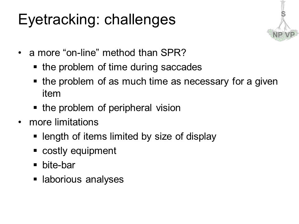 S NPVP Eyetracking: challenges a more on-line method than SPR.