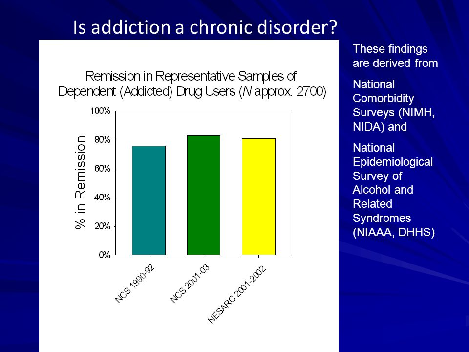Is addiction a chronic disorder.