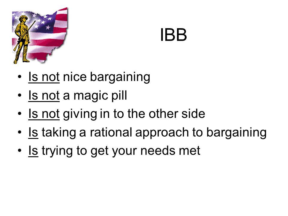 IBB Skills Brainstorming Process checking Consensus decision making