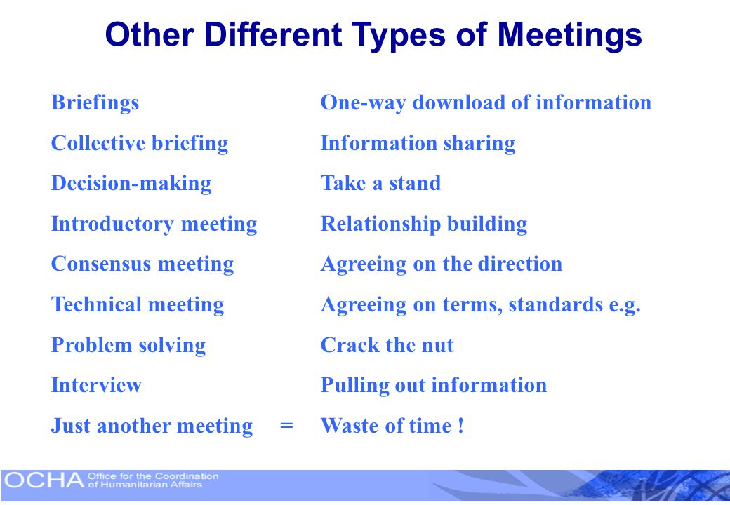 Group Dynamics  Goals  Norms  Exercising Influence  Decision-Making Strategies  Group Development