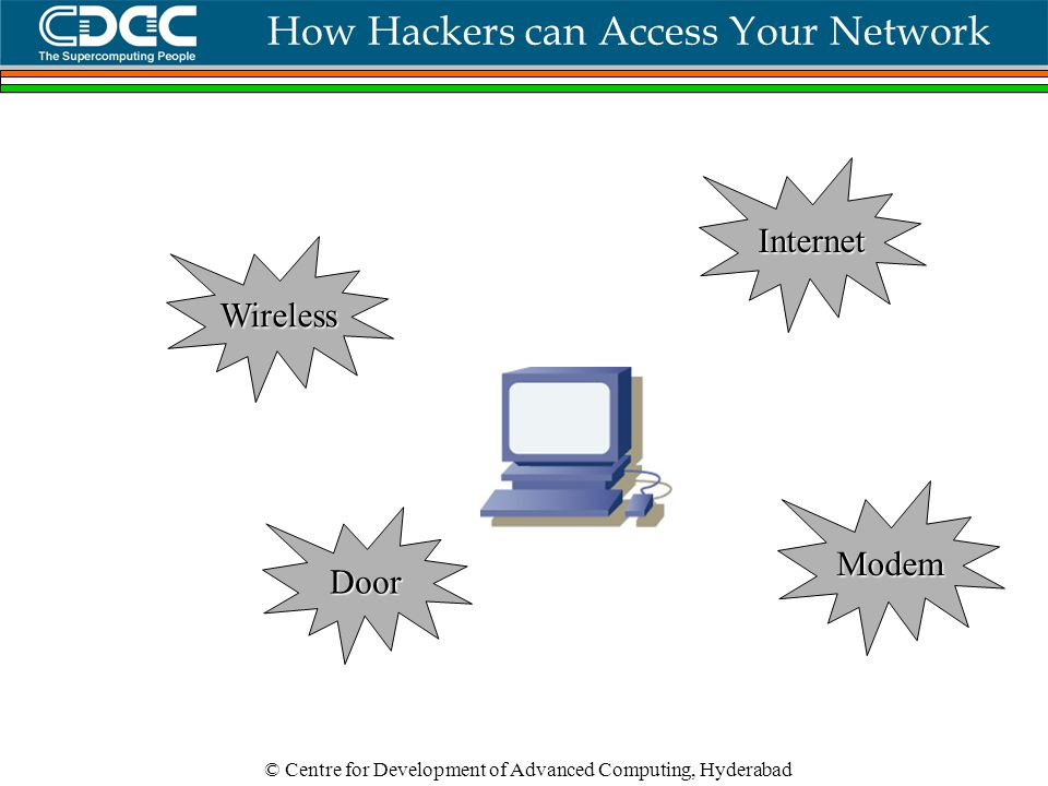 © Centre for Development of Advanced Computing, Hyderabad How Hackers can Access Your NetworkWireless Internet Door Modem