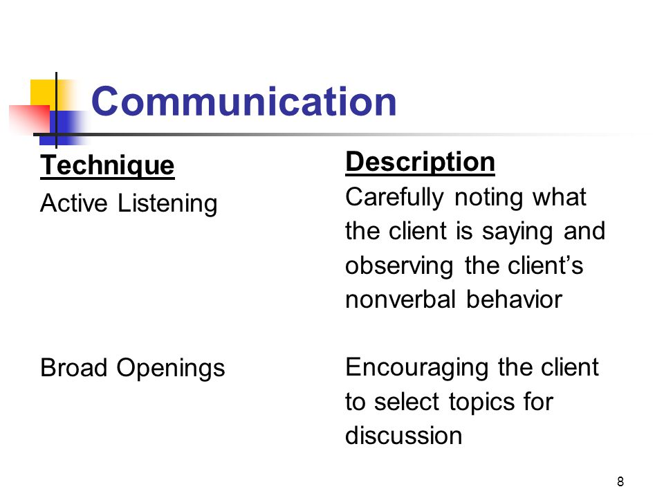 8 Technique Active Listening Broad Openings Description Carefully noting what the client is saying and observing the client's nonverbal behavior Encou