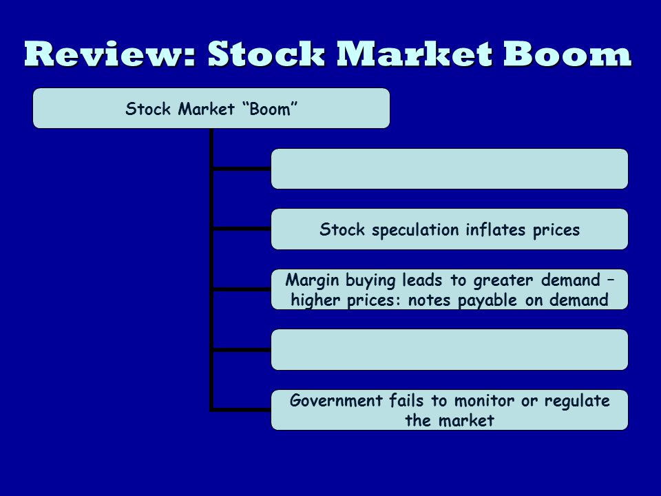 Review: Stock Market Boom Stock Market Boom Stock speculation inflates prices Margin buying leads to greater demand – higher prices: notes payable on demand Government fails to monitor or regulate the market