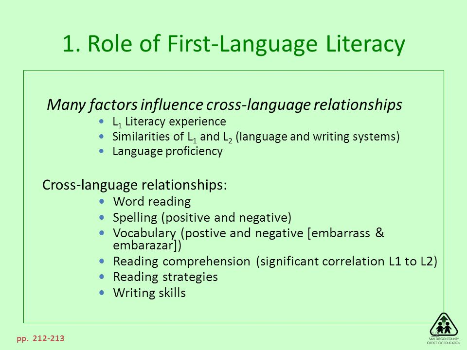 12 Many factors influence cross-language relationships L 1 Literacy experience Similarities of L 1 and L 2 (language and writing systems) Language proficiency Cross-language relationships: Word reading Spelling (positive and negative) Vocabulary (postive and negative [embarrass & embarazar]) Reading comprehension (significant correlation L1 to L2) Reading strategies Writing skills pp.