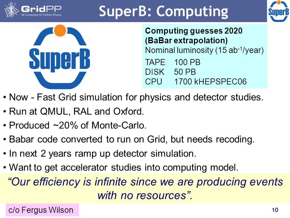 "10 SuperB: Computing Computing guesses 2020 (BaBar extrapolation) Nominal luminosity (15 ab -1 /year) TAPE100 PB DISK50 PB CPU1700 kHEPSPEC06 ""Our eff"