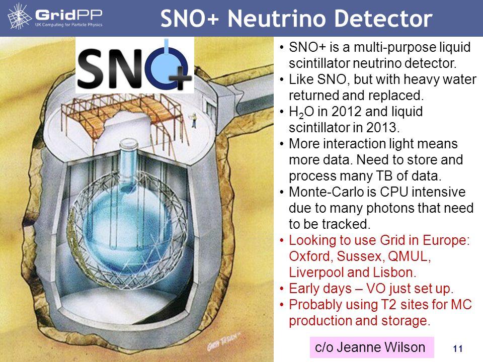 11 SNO+ Neutrino Detector SNO+ is a multi-purpose liquid scintillator neutrino detector.