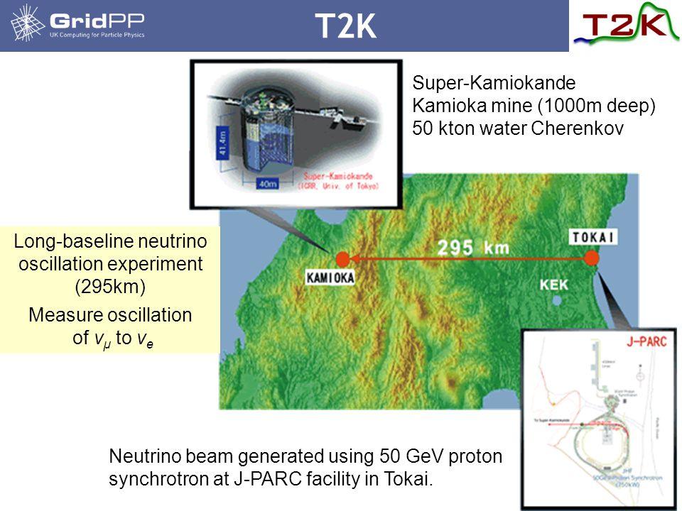 12 T2K Super-Kamiokande Kamioka mine (1000m deep) 50 kton water Cherenkov Long-baseline neutrino oscillation experiment (295km) Measure oscillation of ν µ to ν e Neutrino beam generated using 50 GeV proton synchrotron at J-PARC facility in Tokai.