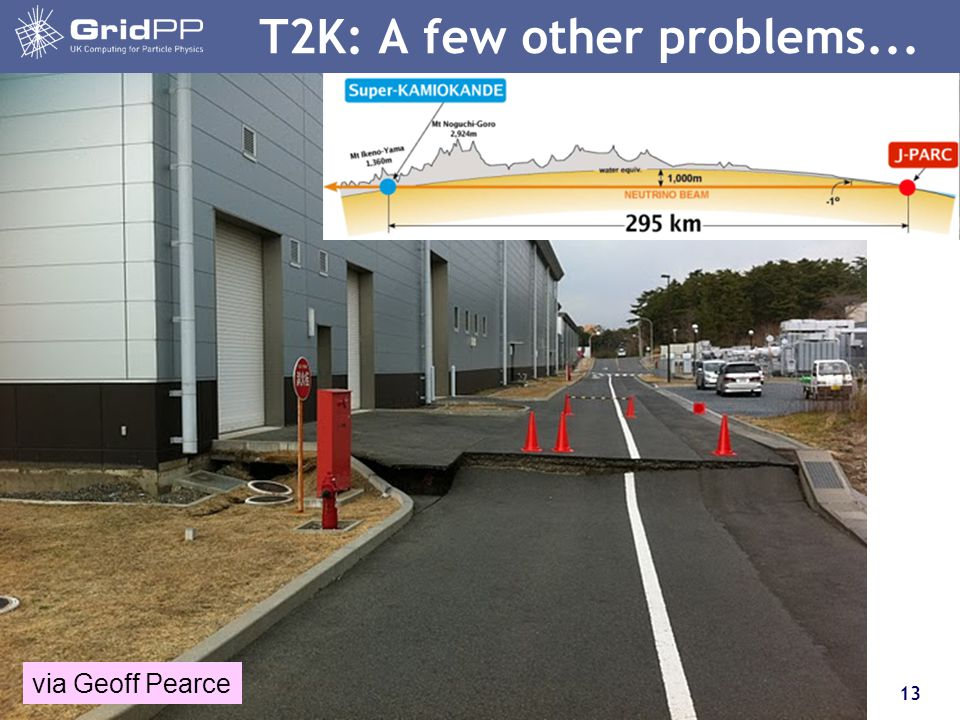 13 T2K: A few other problems... via Geoff Pearce