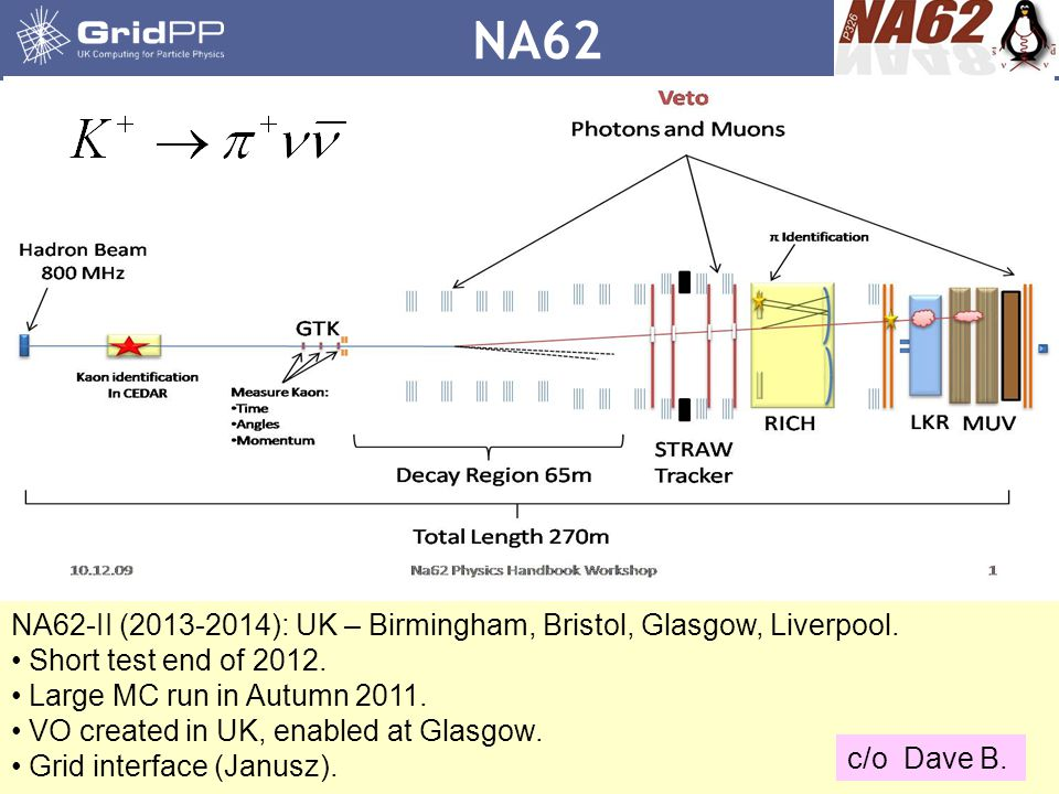 16 NA62 NA62-II (2013-2014): UK – Birmingham, Bristol, Glasgow, Liverpool.