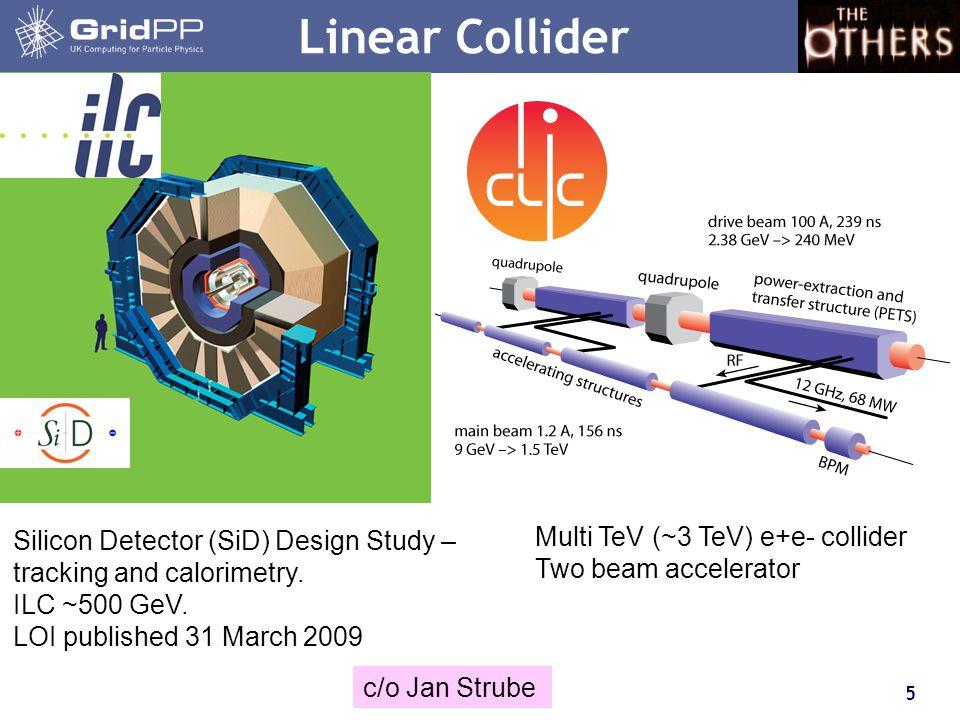 5 Linear Collider Silicon Detector (SiD) Design Study – tracking and calorimetry. ILC ~500 GeV. LOI published 31 March 2009 c/o Jan Strube Multi TeV (
