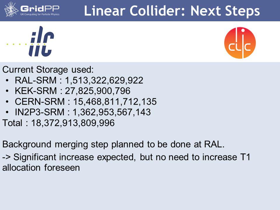 7 Current Storage used: RAL-SRM : 1,513,322,629,922 KEK-SRM : 27,825,900,796 CERN-SRM : 15,468,811,712,135 IN2P3-SRM : 1,362,953,567,143 Total : 18,37