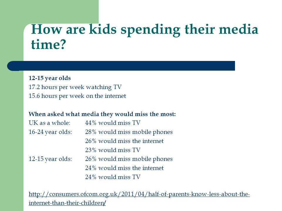 How are kids spending their media time? 12-15 year olds 17.2 hours per week watching TV 15.6 hours per week on the internet When asked what media they