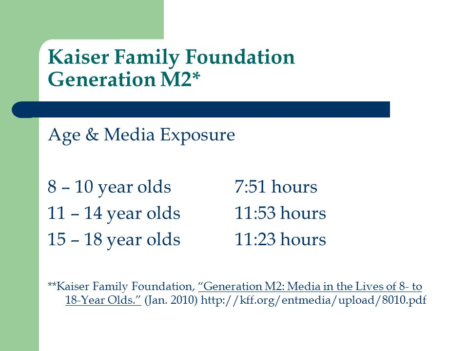 Kaiser Family Foundation Generation M2* Age & Media Exposure 8 – 10 year olds7:51 hours 11 – 14 year olds11:53 hours 15 – 18 year olds11:23 hours **Ka