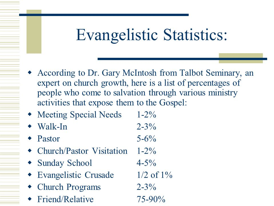 Evangelistic Statistics:  According to Dr.