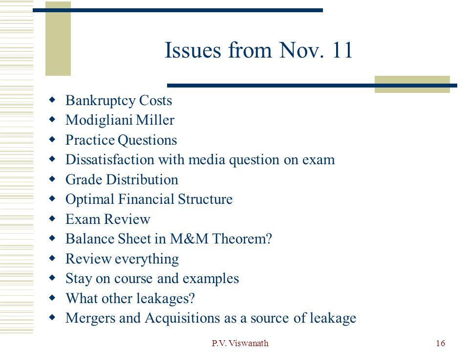 P.V. Viswanath16 Issues from Nov.