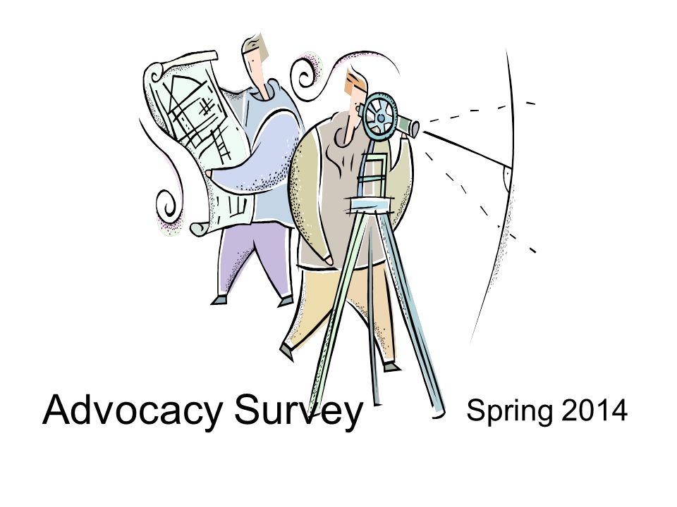 Advocacy Survey Spring 2014