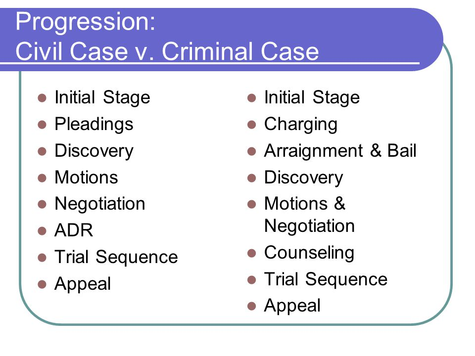 Progression: Civil Case v.